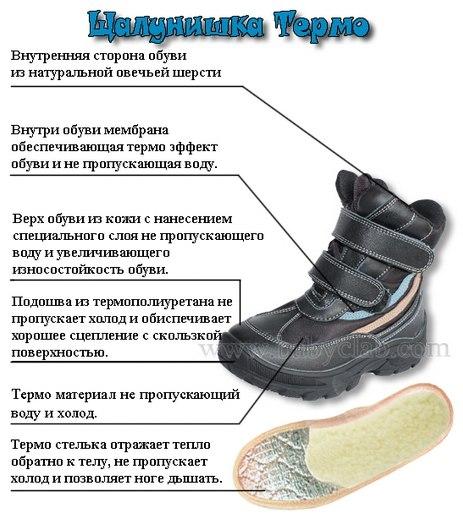 Детская термо обувь Шалунишка